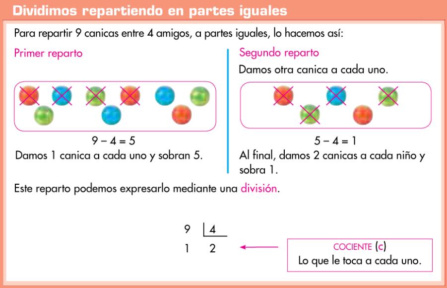 http://www.primerodecarlos.com/TERCERO_PRIMARIA/noviembre/Unidad5/actividades/mates/aprende_division/visor.swf