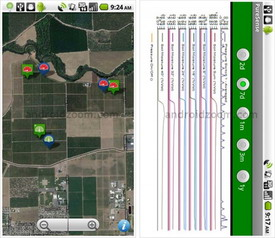 PureSense Irrigation Manager Android App allows growers to monitor their real-time field conditions and irrigation activity