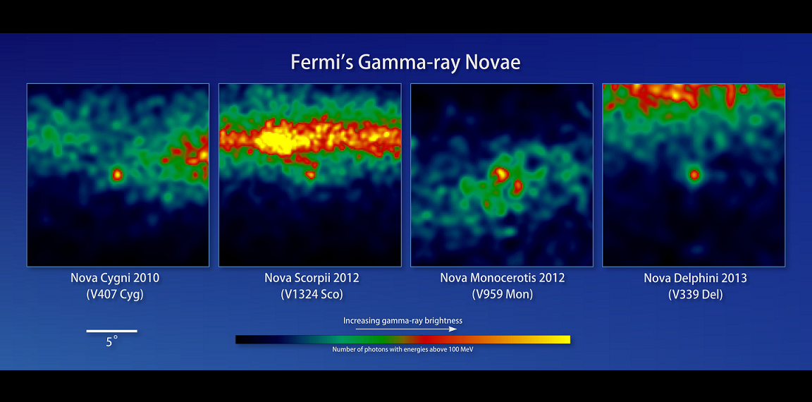 These images show Fermi data centered on each of the four gamma-ray novae observed by the LAT. Colors indicate the number of detected gamma rays with energies greater than 100 million electron volts (blue indicates lowest, yellow highest). Image Credit: NASA/DOE/Fermi LAT Collaboration