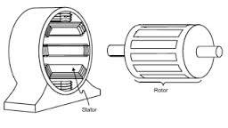 cara kerja pada motor listrik 1 phase