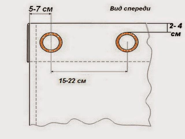 Схемы экзаменационных маршрутов гибдд киров