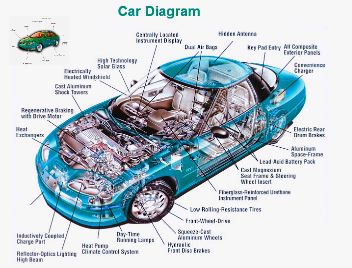 simple car engine schematics car engine troubleshooting