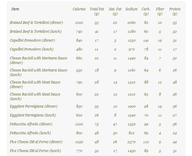 Image Gallery Olive Garden Nutrition Menu