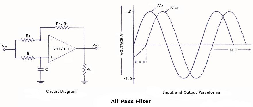 all pass filters circuit
