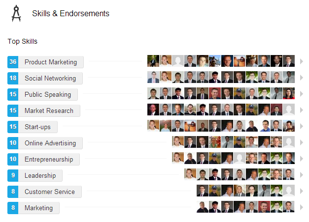 List of LinkedIn endorsements