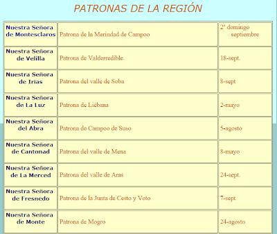 http://www.laredcantabra.com/anesantander/cristiacant/patronas/patronas.html