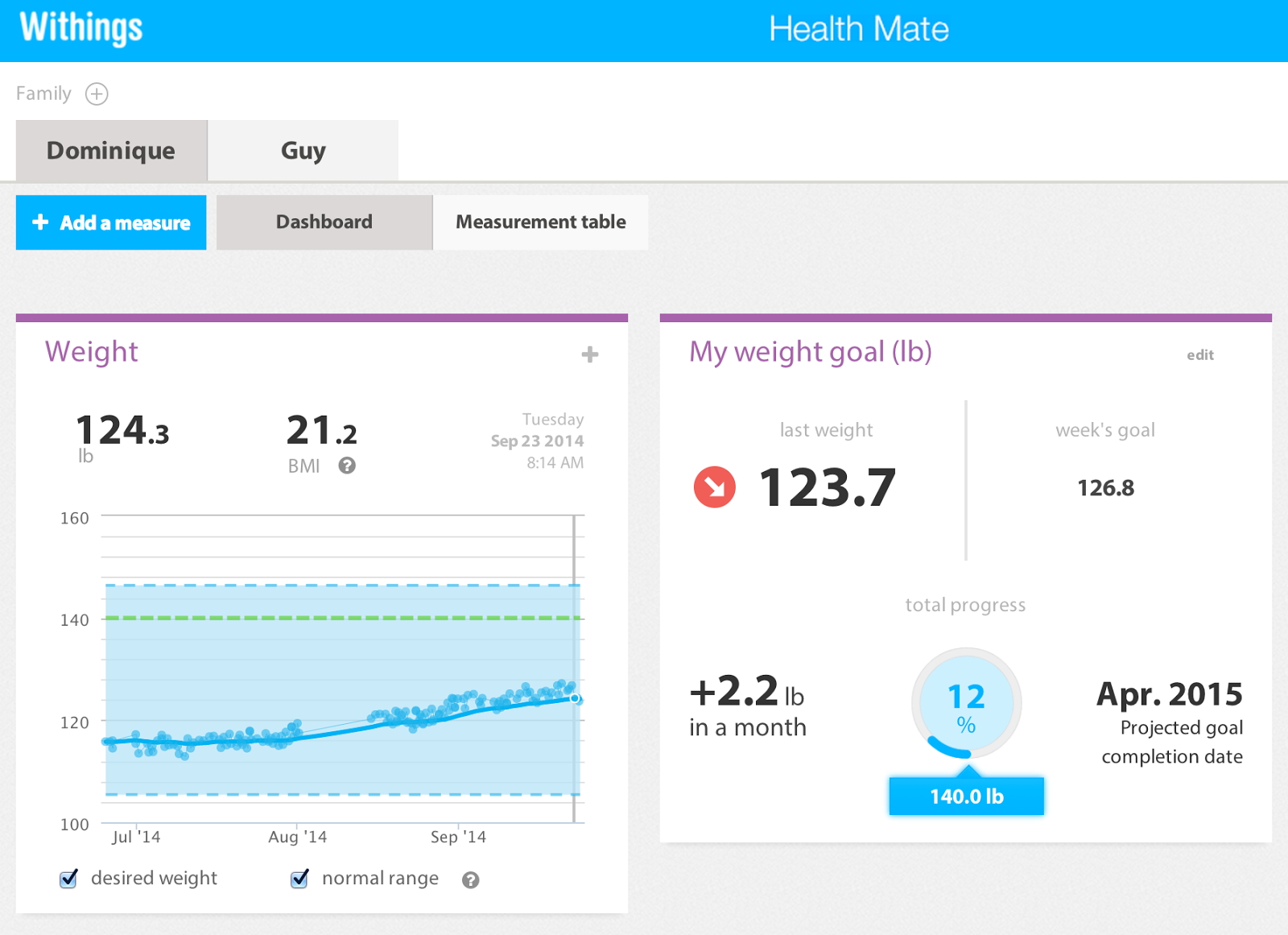 Lemon and mint tracking pregnancy weight gain with the withings below you can see the dashboard in the android app as well as my overall weight chart since i first purchased the withings wireless scale nvjuhfo Image collections