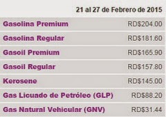 precio de los combustibles en rd