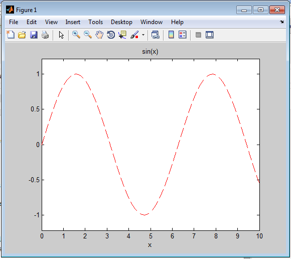 MATLAB TYP: Modificando el color de línea de una gráfica generada ...