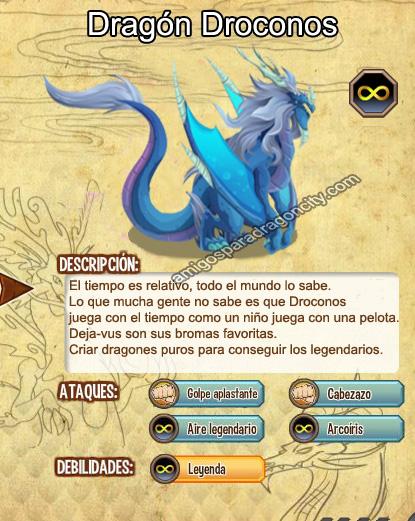 imagen del dragon droconos y sus caracteristicas