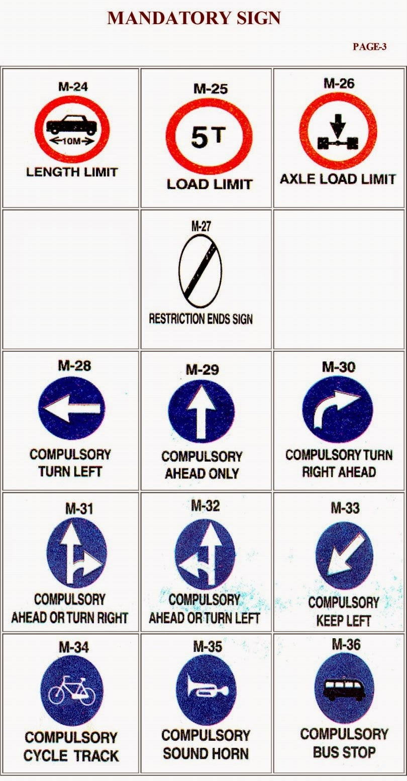 Rto learners licence traffic signs what when why how cautionary signs buycottarizona Image collections