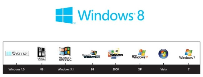 Windows 7 official logo