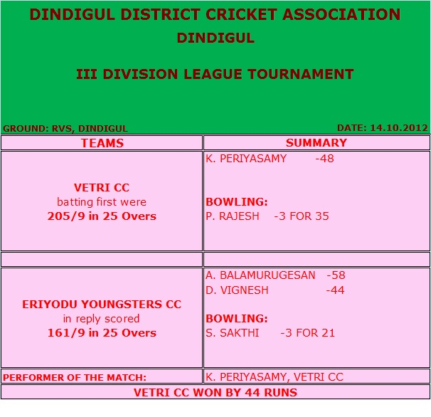 III DIVISION – 14.10.2012 (Dindigul)