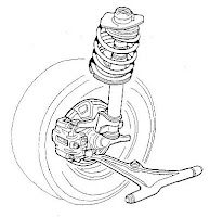 dexter axle wiring diagram with Rubber Torsion Axle Suspension on Wiring Diagram For Kes besides Disc Brake On Car in addition Toyota Car Dashboard Diagram additionally Rubber Torsion Axle Suspension besides 7 Blade Wiring Diagram.