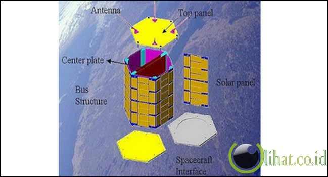 Satelit INASAT-1 (2006) Satelit Pertama buatan Indonesia