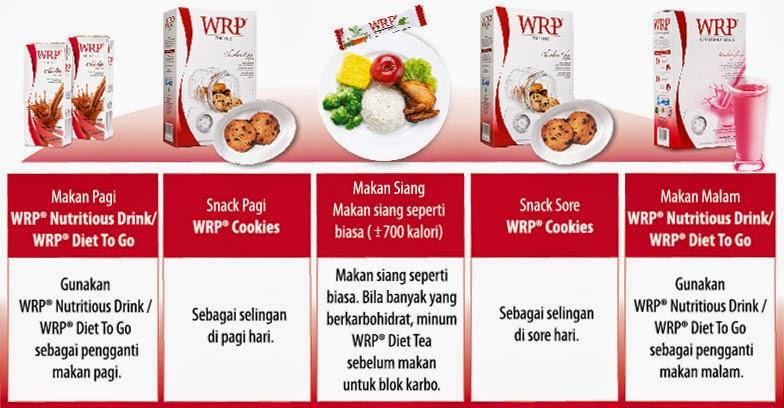 Susu WRP Penurun Berat Badan