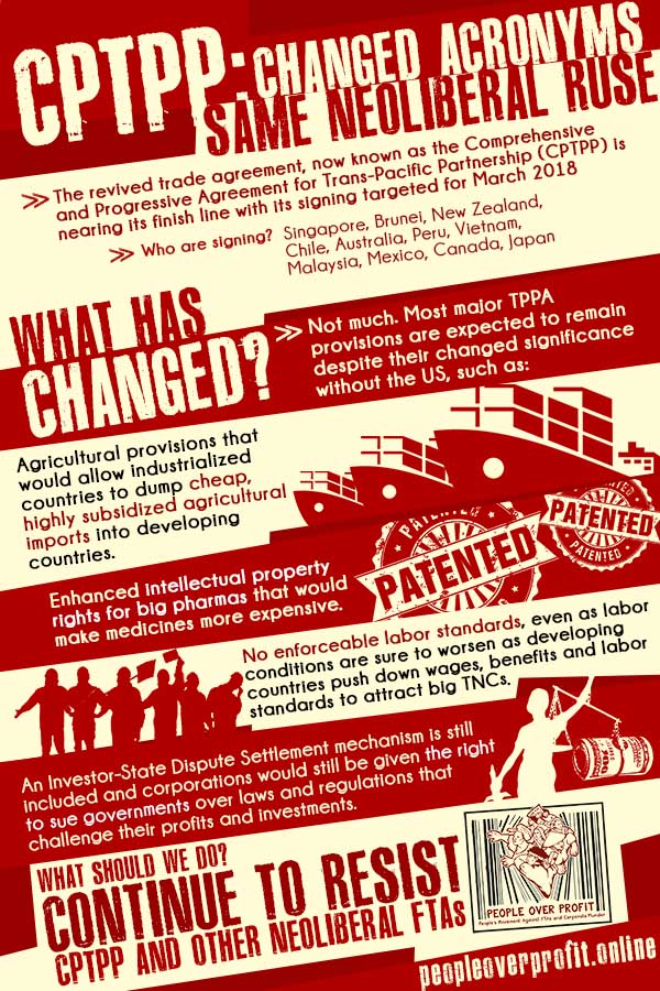 The Cptpp The Same Old Rotten Corporate Charter Against The Current