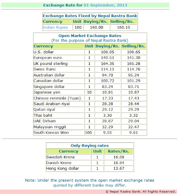 Forex exchange rate nepal