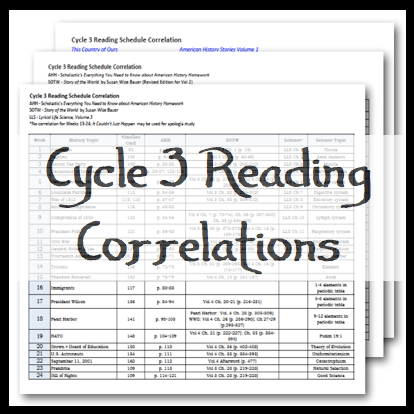 http://www.halfahundredacrewood.com/2014/04/classical-conversations-cycle-3-reading-plans.html