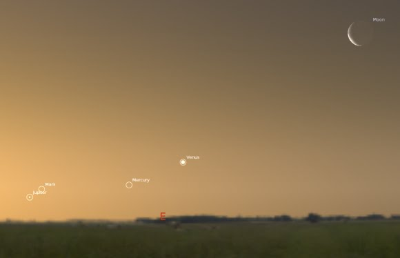 april 28th morning planetary conjunction