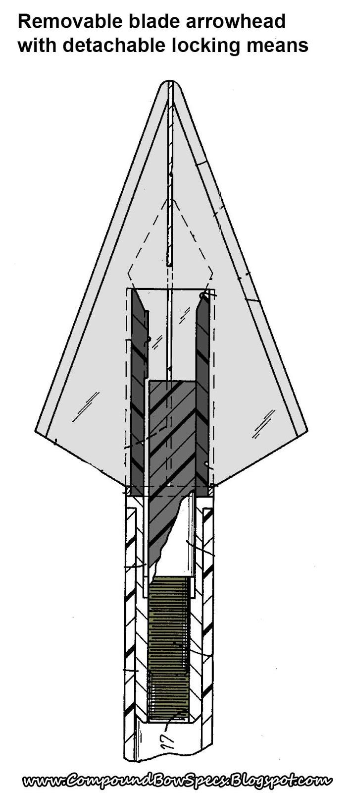 Removable blade arrowhead detachable arrowhead bow arrow