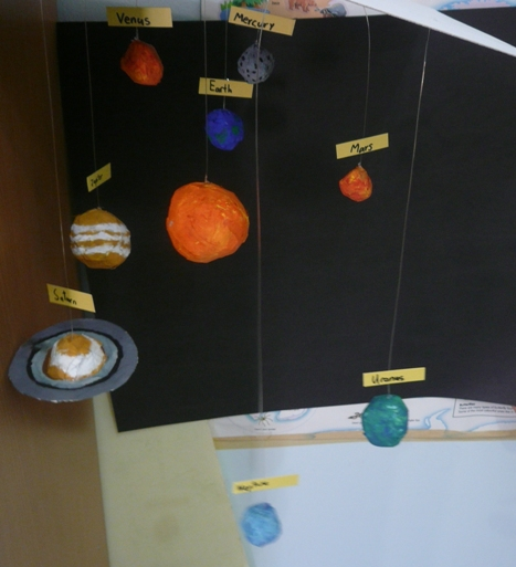 paper solar system - photo #21