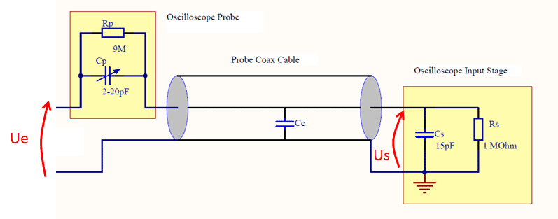 oscilloscope passive probe schematic