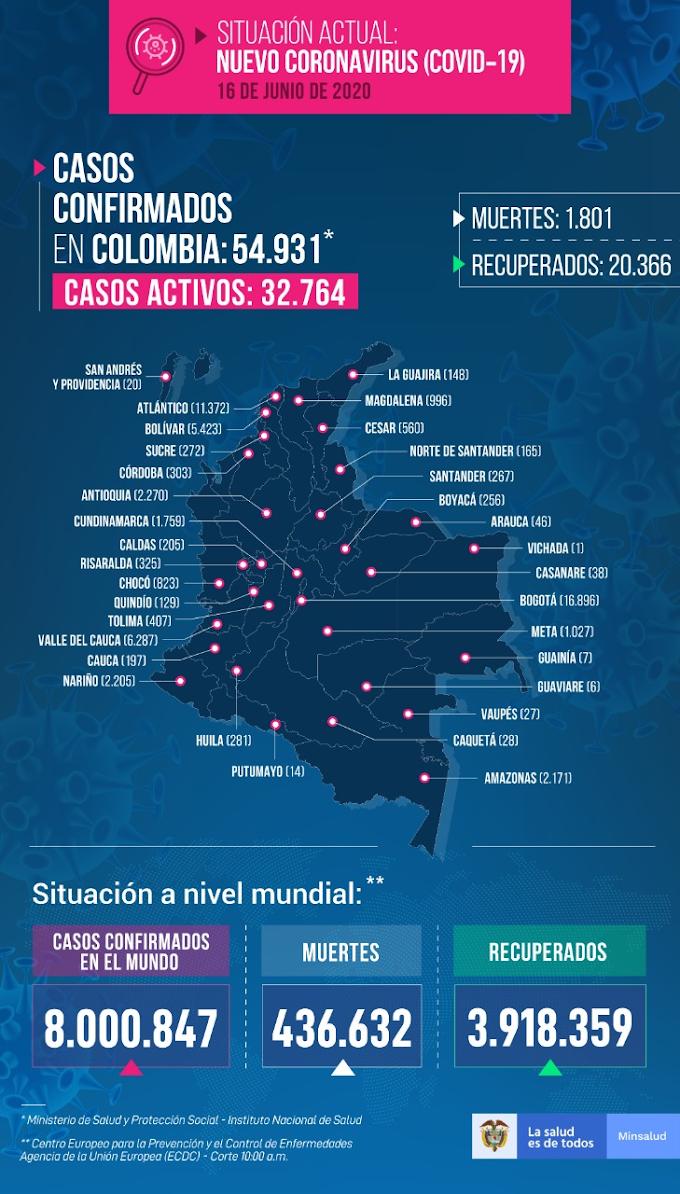Covid-19: Colombia registra hoy 1.868 nuevos casos, Santander diez y Boyacá seis
