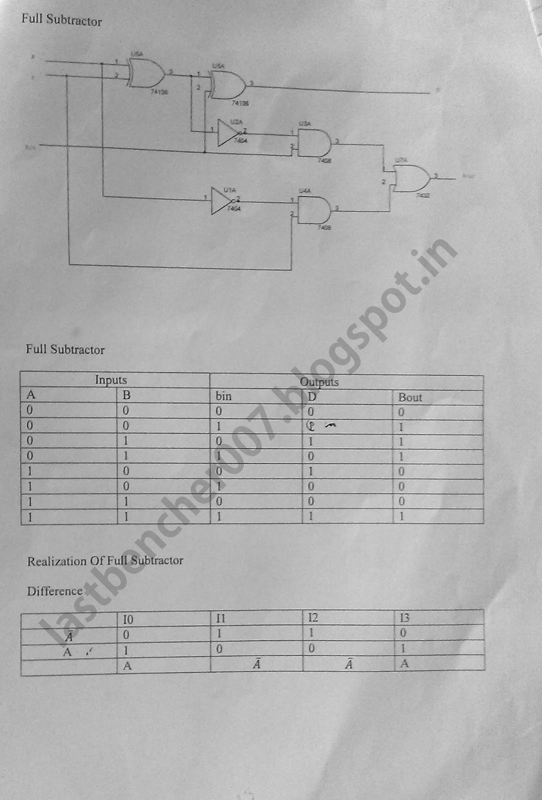 Subtractor Using 41 Mux The Last Bencher General Block Diagram Of Multiplexer Posted 29th September 2012 By