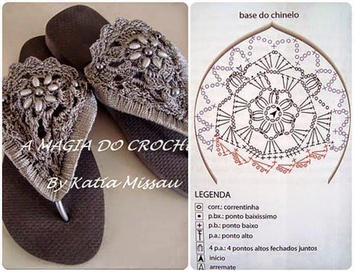 Sandalias al crochet - con esquema | Crochet y Dos agujas - Patrones ...
