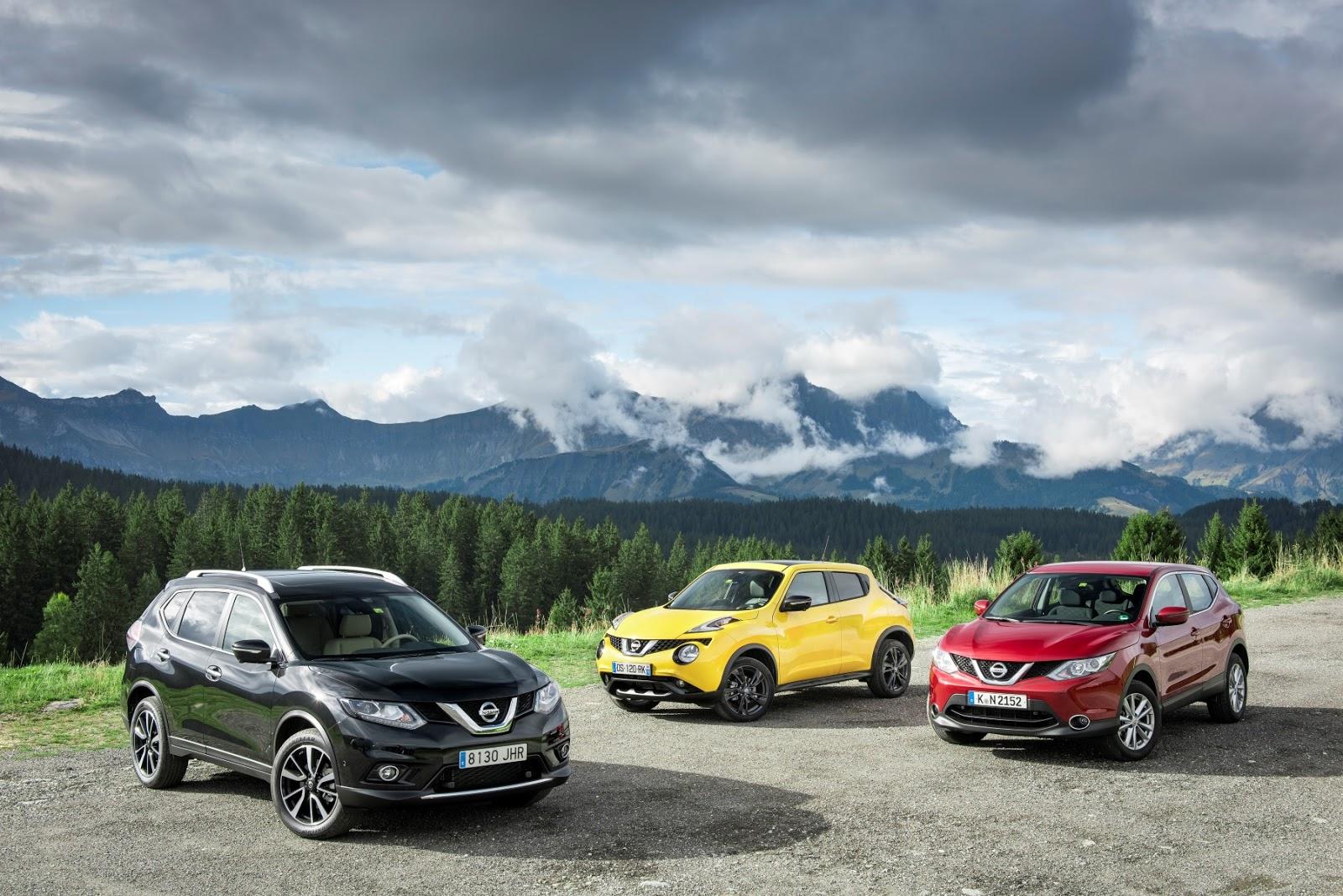 Πανευρωπαϊκό ρεκόρ πωλήσεων για τη Nissan το 2015, με πρωτιά ανάμεσα στις ασιατικές μάρκες αυτοκινήτων