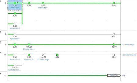 Langkah langkah membuat program langkah yang ketiga adalah membuat leader diagram ccuart Choice Image