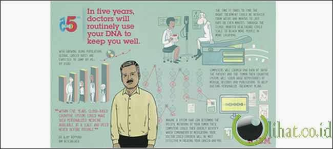 Dokter akan menggunakan informasi DNA untuk menyembuhkan pasien