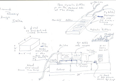 Sketch of a Diamond recovery barge I built