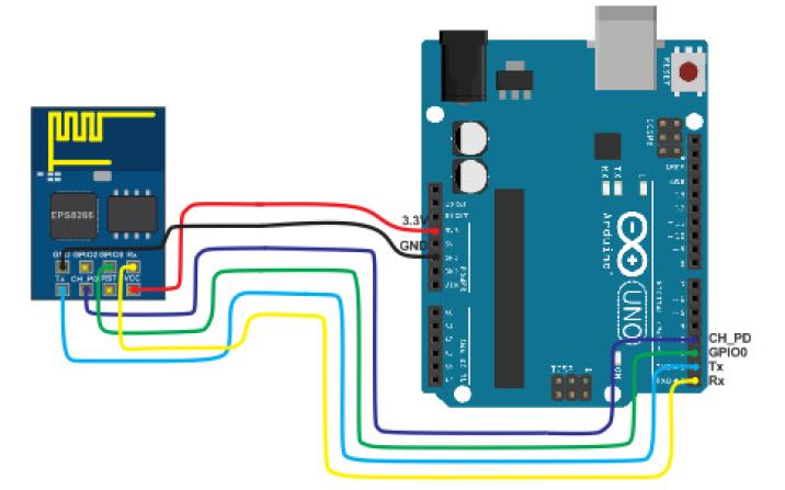 Referensi Arduino Panduan Belajar Arduino dalam