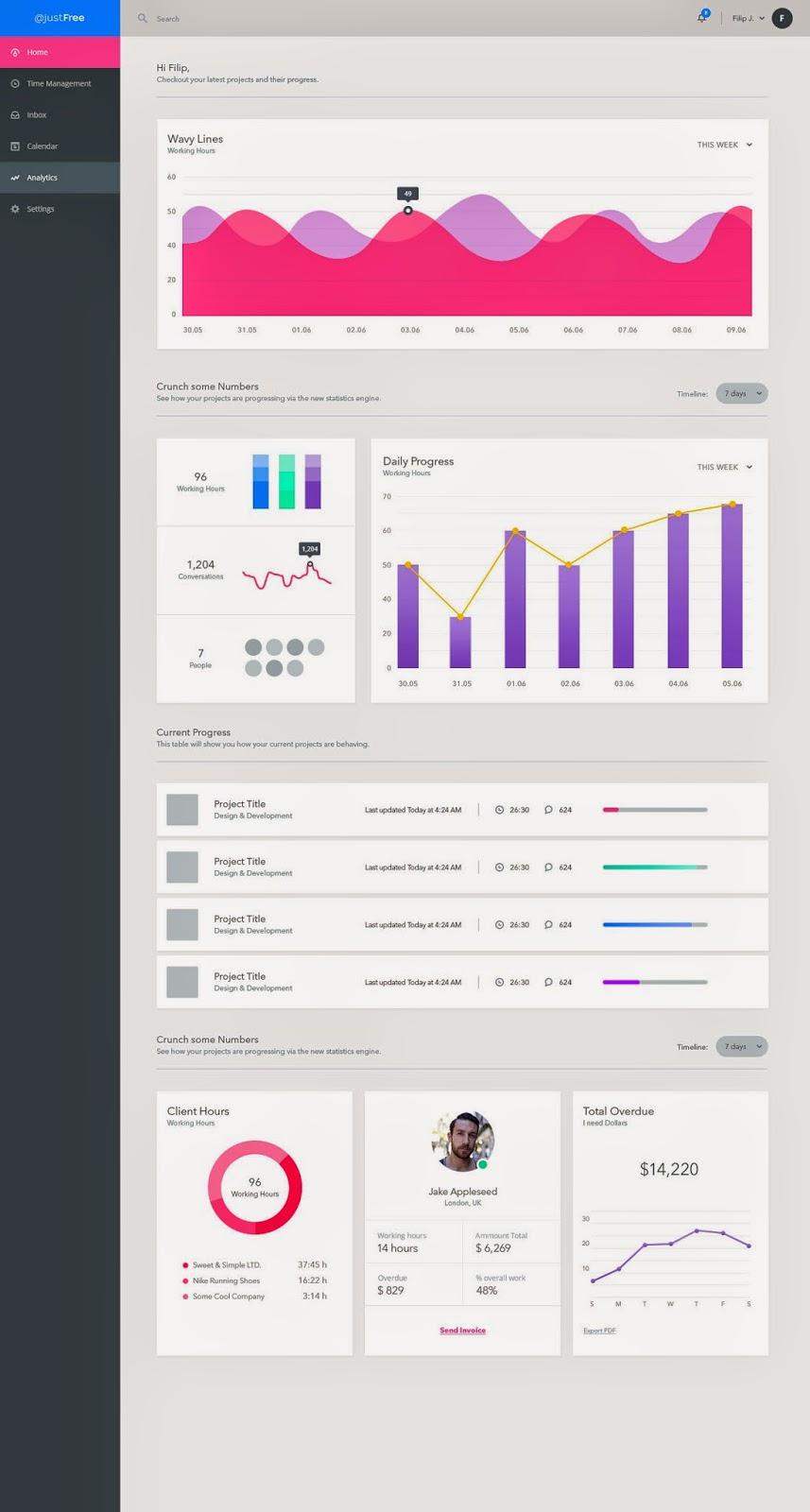 Analytics Dashboard UI PSD Template