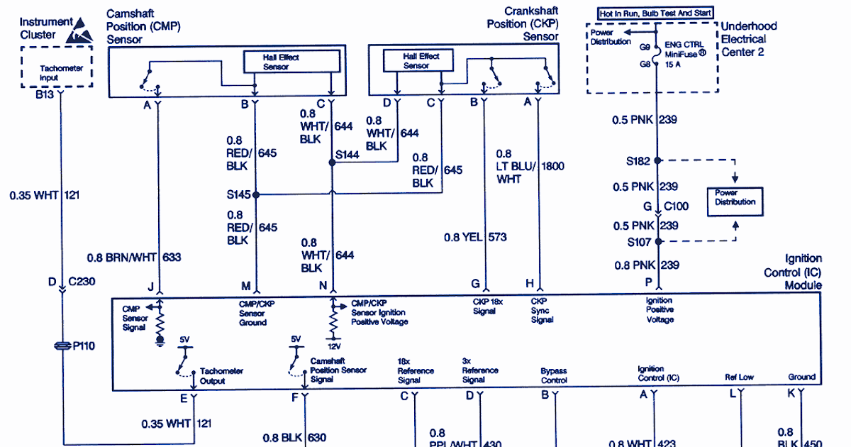 Service Owner Manual   1996 Chevrolet Camaro Z28 Wiring Diagram