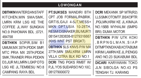 Lowongan Kerja Baris Radar Lampung 19 Desember 2014