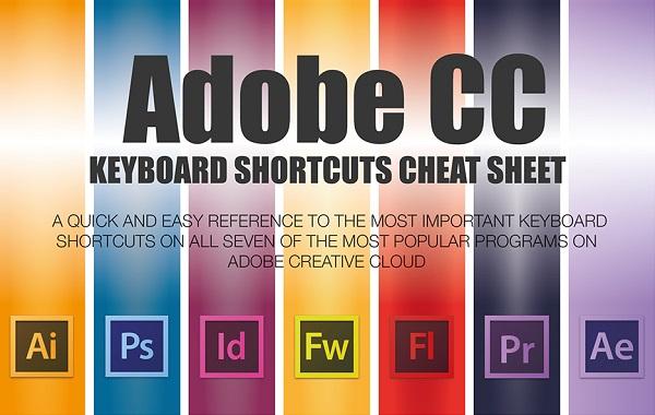 Teclas de atalho do Adobe CC