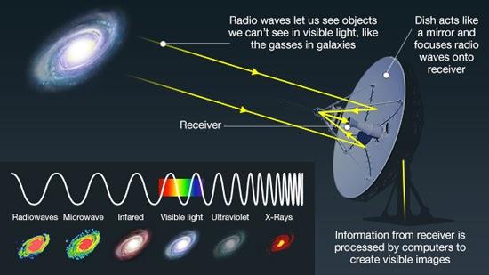 Claes Johnson On Mathematics And Science Physics Illusion
