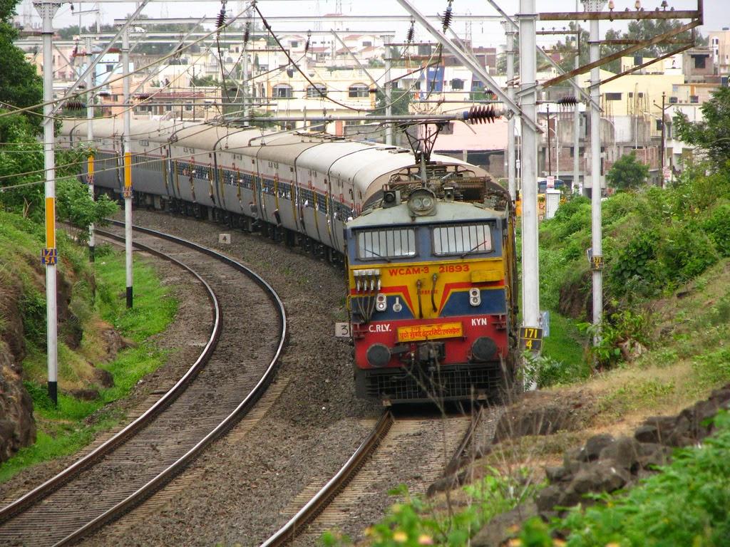 Rail India Technical Recruitment