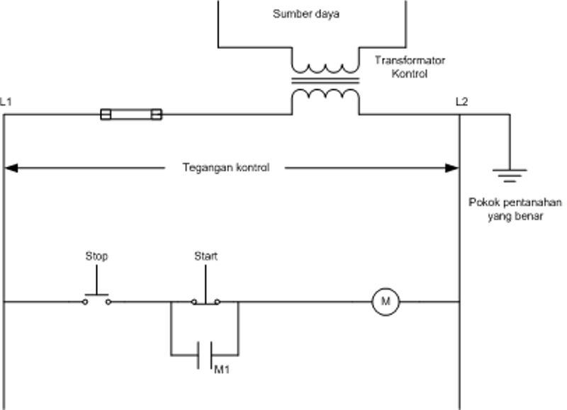Bab 2 diagram listrik muchammad agil ambardi apa yang terjadi jika rangkaian ditanahkanpada l1 gambar dibawah ini hubungan ke tanah pada setiap tempat pada rangkaian pengendali akan mengaktifkan ccuart Images