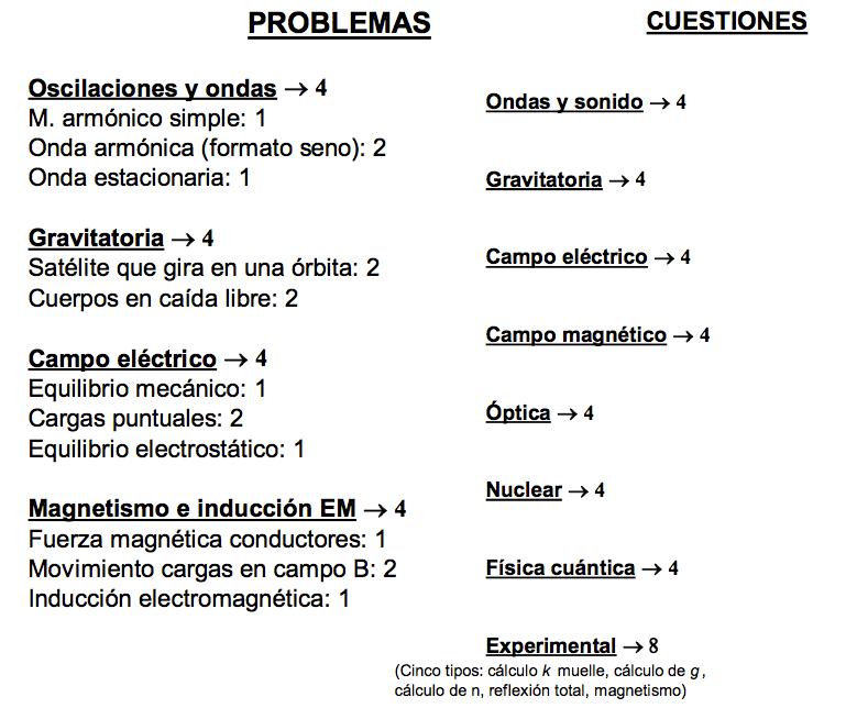 examen de laboratorio de fisica: