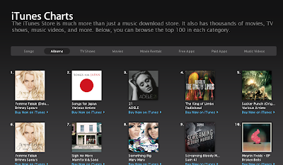 Britney Femme Fatale Hits #1 ITunes Album Chart