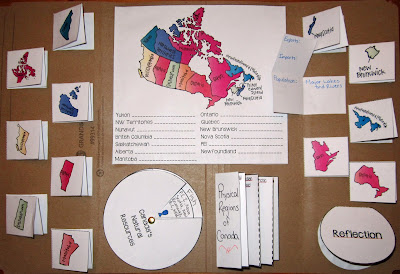 Provinces and Territories Project