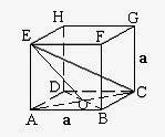 Materi Ruang Dimensi Tiga Matematika SMA Kelas X