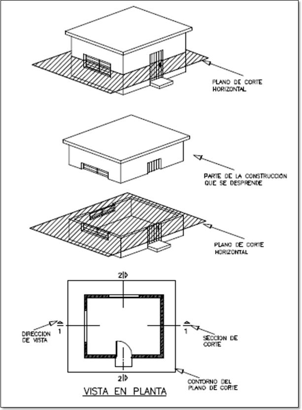 Construcci n interpretaci n de planos planos for Ejes arquitectonicos