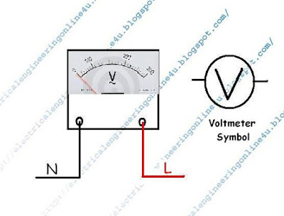 do it by self with wiring diagram how to wire a voltmeter in home capacitor wiring diagram voltmeter wiring diagram