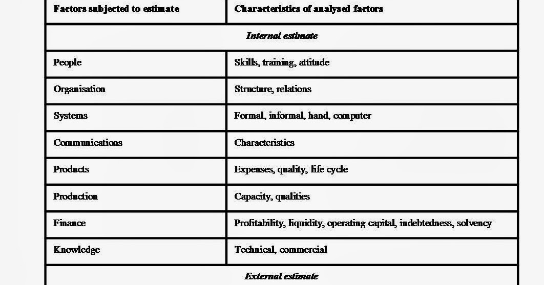 swot analysis for garment industry of bangladesh Productivity, swot analysis 1 introduction though bangladesh does not  produce cotton, the ready-made garment sector (popularly known as rmg)  accounts.