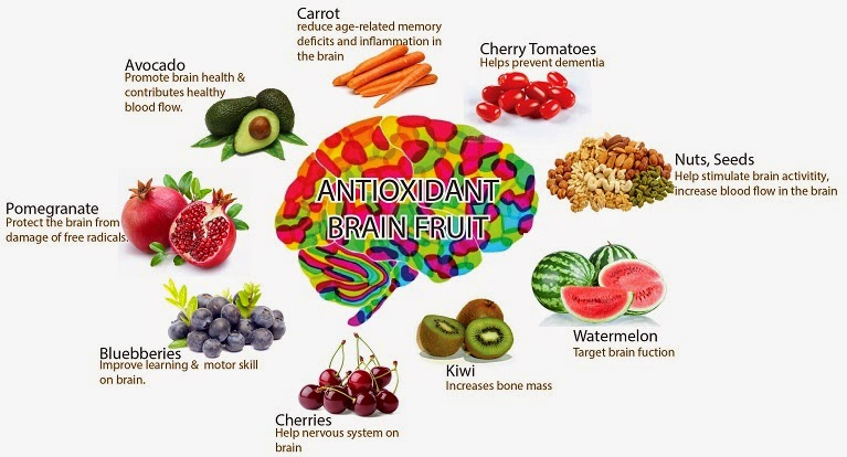 Natural Food Good For Memory